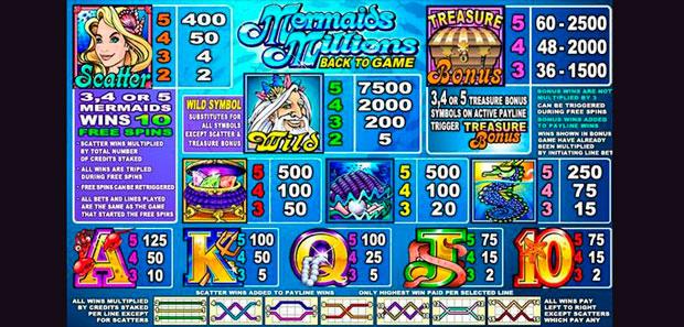 правила игры Mermaids Millions